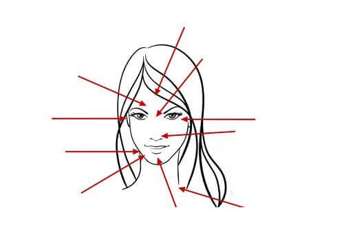 Hva forteller din akne deg om helsen din?