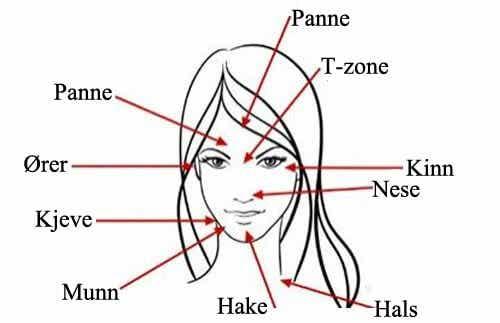 Hva akne kan avsløre om helsen din