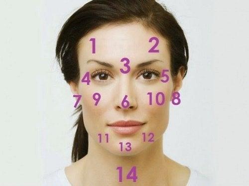 hvordan kan ansiktet ditt reflektere helsen din