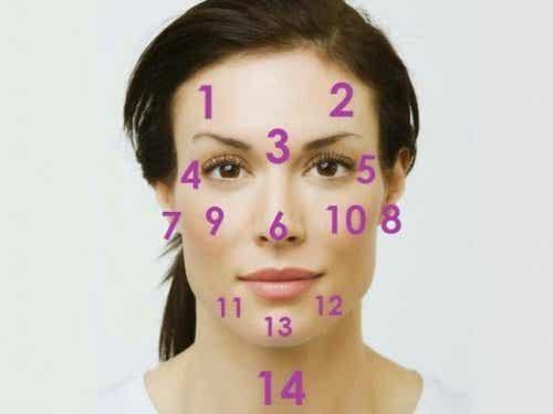 Hvordan kan ansiktet ditt reflektere helsen din?