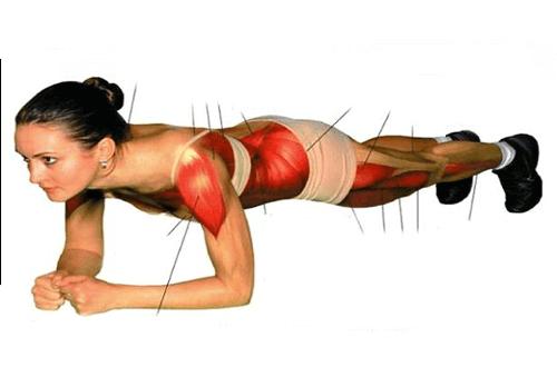 Planken – God trening for magemusklene og resten av kroppen