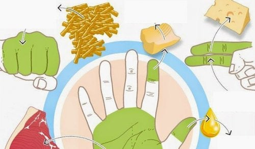 Bruk hendene dine til å måle matporsjoner