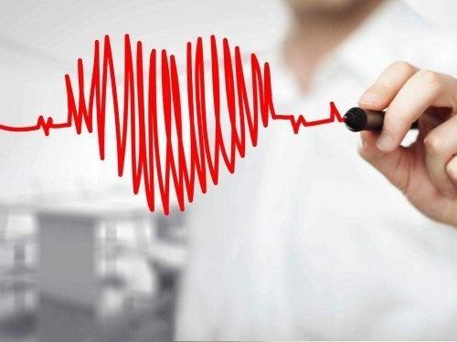 Øvelser for å pleie hjertet