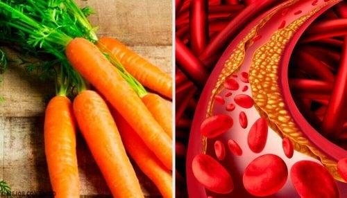 Naturlige og enkle måter å kontrollere kolesterolet ditt på