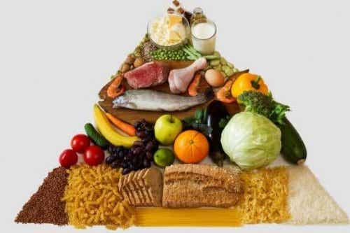 Den nye matpyramiden for en sunn livsstil