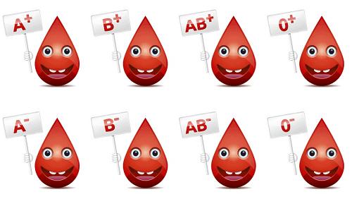 De forskjellige blodtypene gjør at det er viktig å vite blodtypen til familien din